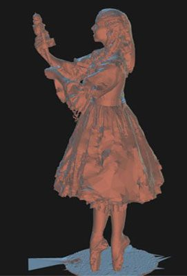 Clara image processing
